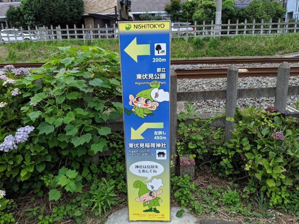 東伏見稲荷神社線路わきの案内板