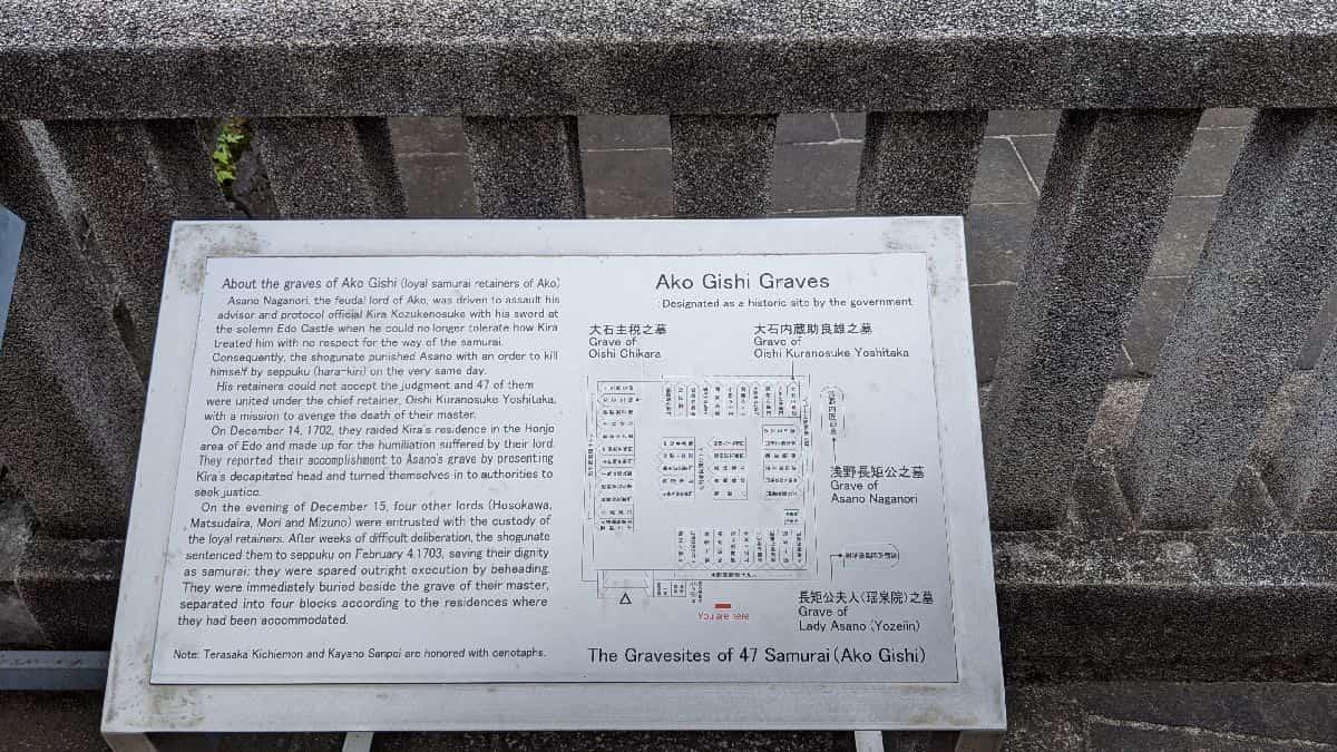 赤穂義士墓所案内図